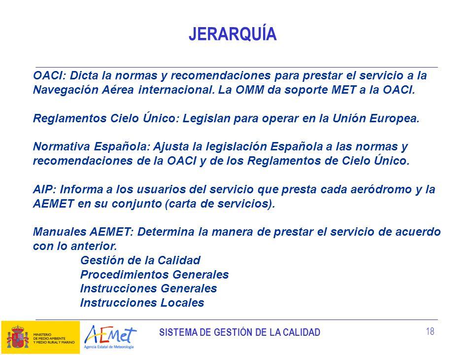 JERARQUÍA OACI: Dicta la normas y recomendaciones para prestar el servicio a la Navegación Aérea internacional. La OMM da soporte MET a la OACI.