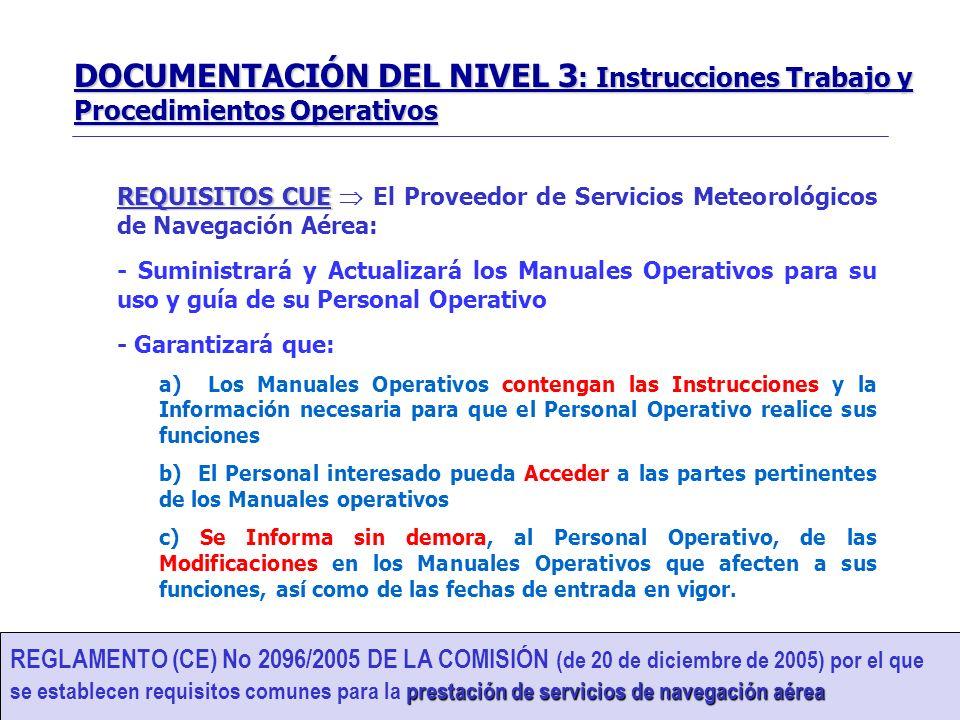 DOCUMENTACIÓN DEL NIVEL 3: Instrucciones Trabajo y