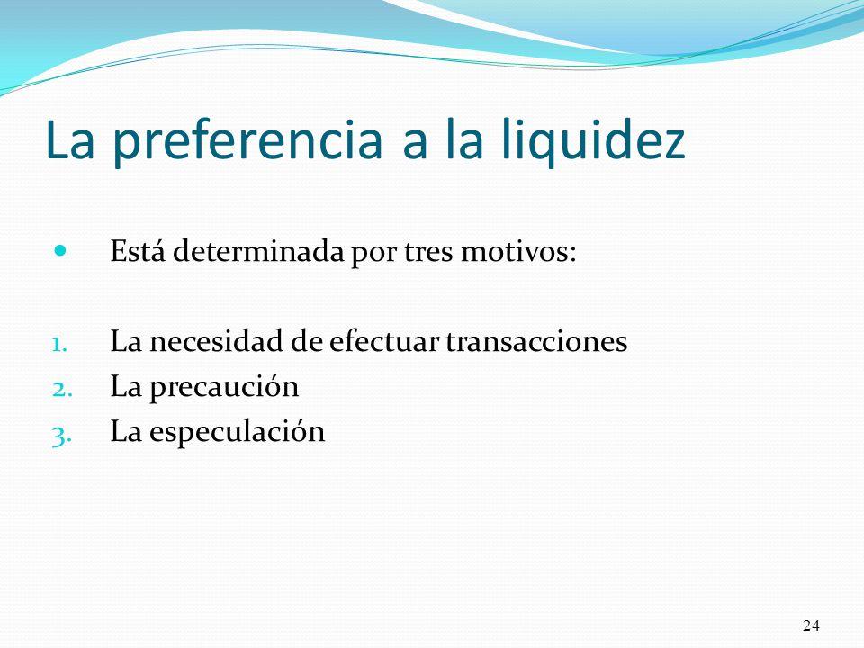 La preferencia a la liquidez