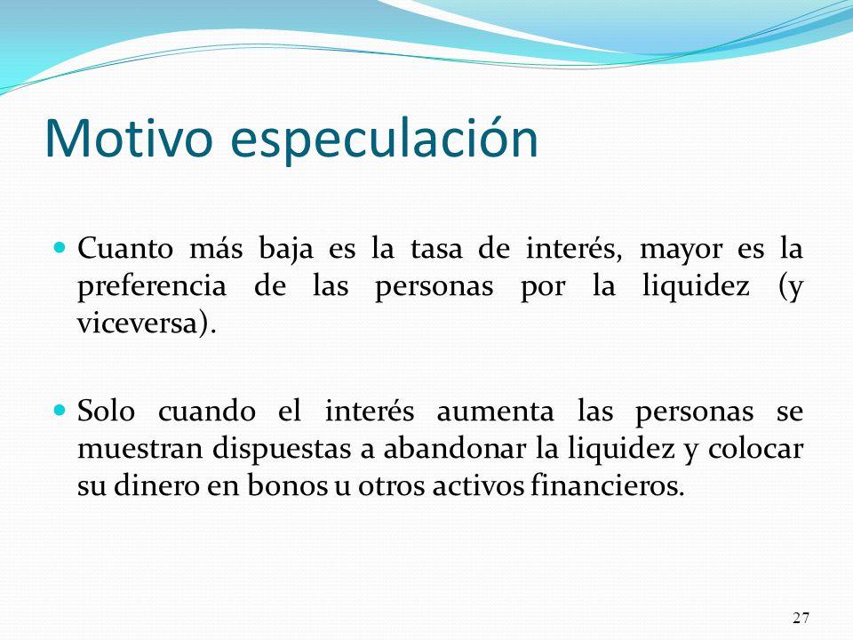 Motivo especulación Cuanto más baja es la tasa de interés, mayor es la preferencia de las personas por la liquidez (y viceversa).