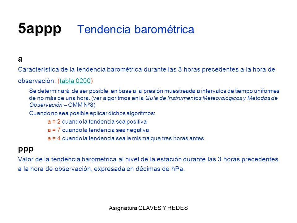 5appp Tendencia barométrica