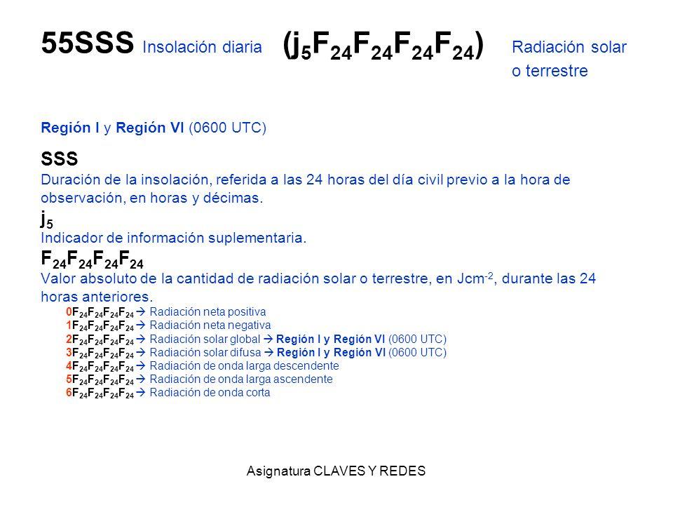 55SSS Insolación diaria (j5F24F24F24F24) Radiación solar o terrestre