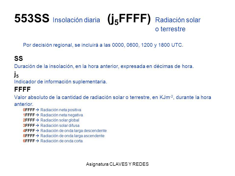553SS Insolación diaria (j5FFFF) Radiación solar o terrestre