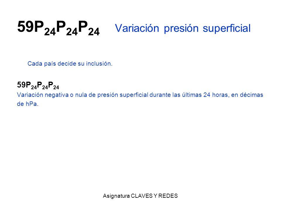 59P24P24P24 Variación presión superficial
