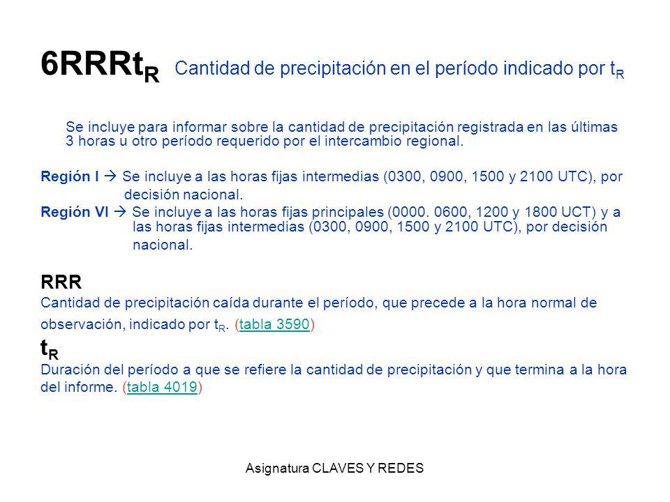 6RRRtR Cantidad de precipitación en el período indicado por tR