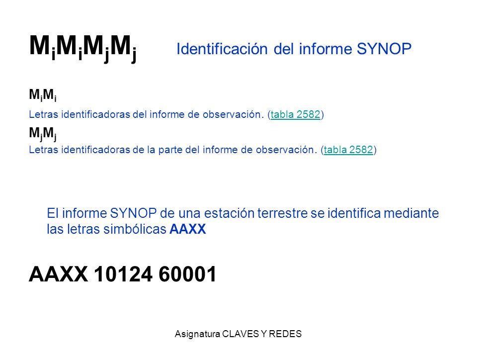 MiMiMjMj Identificación del informe SYNOP
