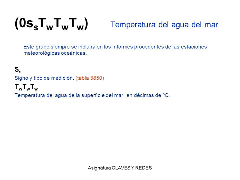 (0ssTwTwTw) Temperatura del agua del mar