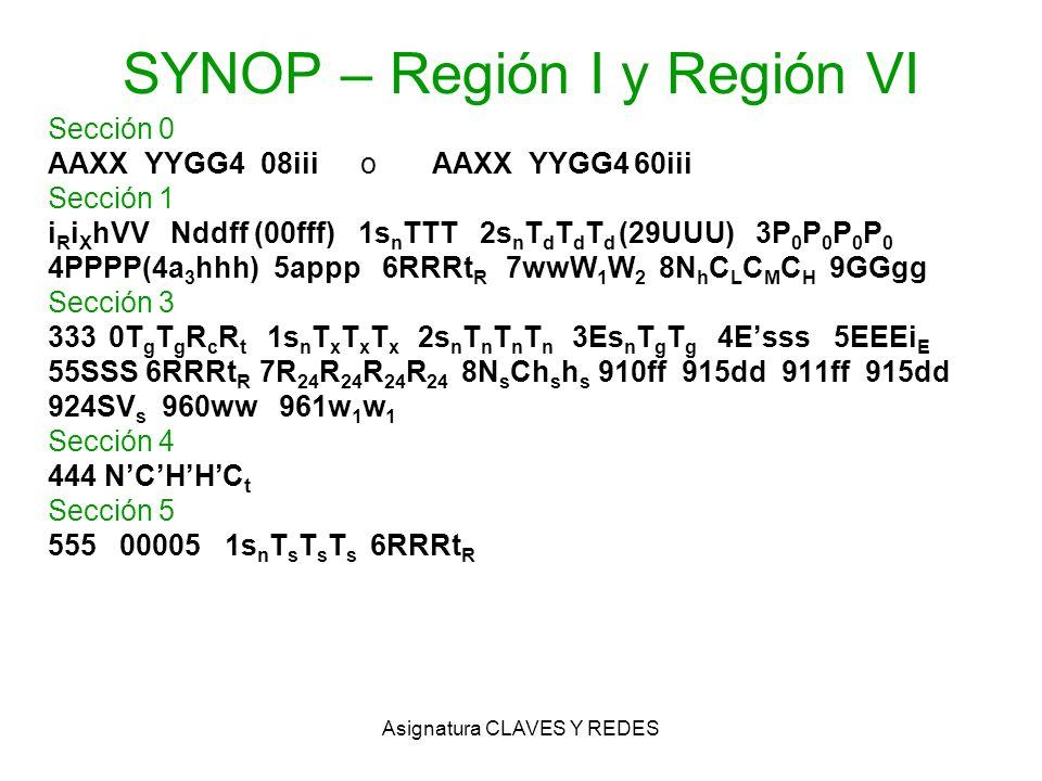 SYNOP – Región I y Región VI