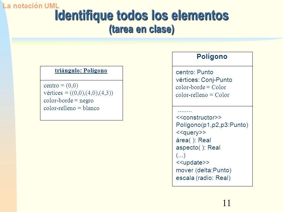 Identifique todos los elementos (tarea en clase)