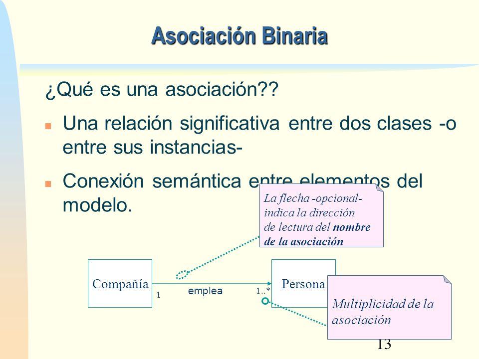 Asociación Binaria ¿Qué es una asociación
