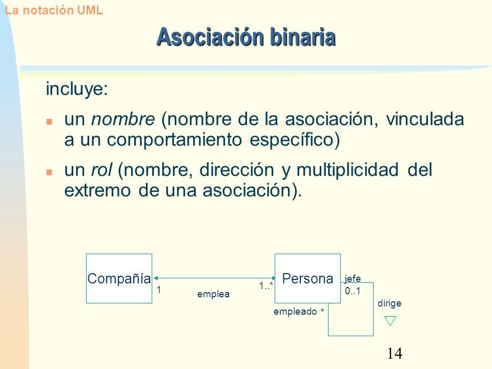 Asociación binaria incluye: