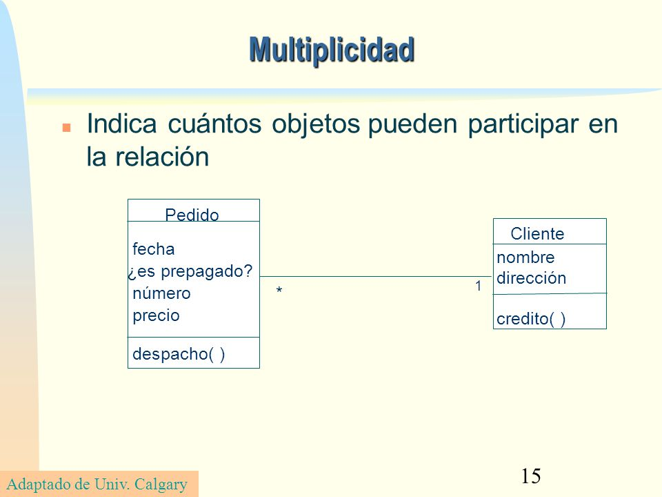 Multiplicidad Indica cuántos objetos pueden participar en la relación
