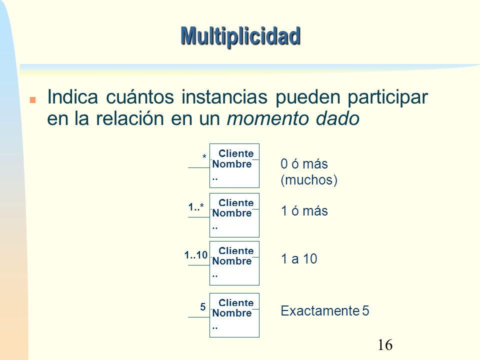 12/02/13 Multiplicidad. Indica cuántos instancias pueden participar en la relación en un momento dado.