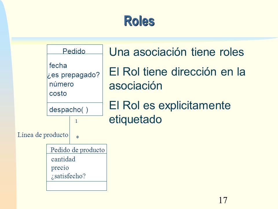 Roles Una asociación tiene roles