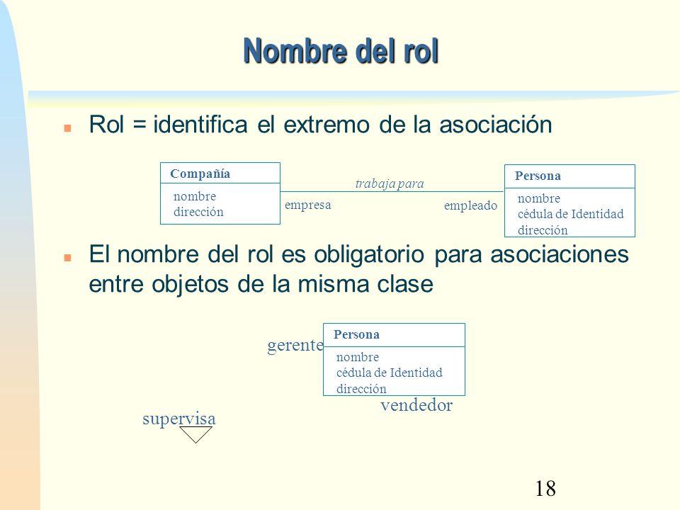 Nombre del rol Rol = identifica el extremo de la asociación