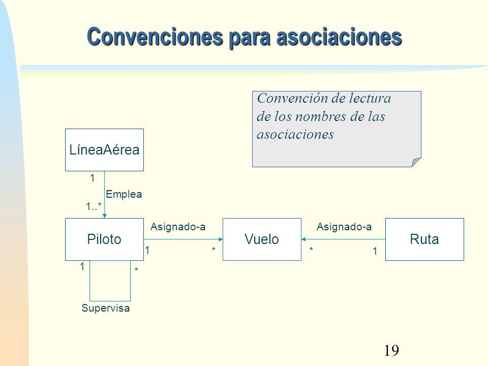 Convenciones para asociaciones