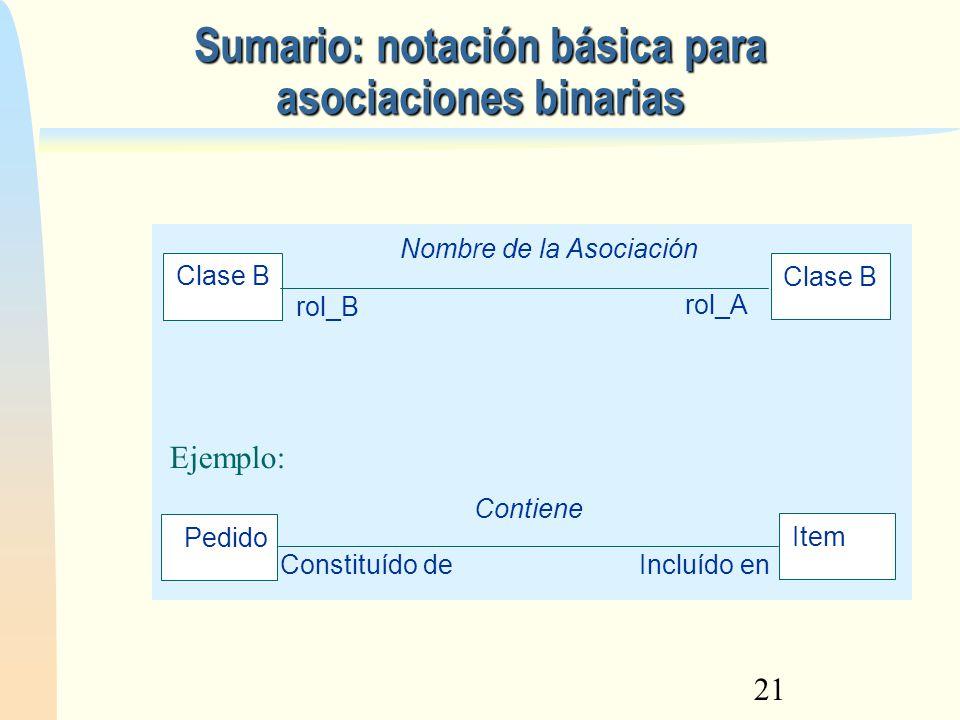 Sumario: notación básica para asociaciones binarias