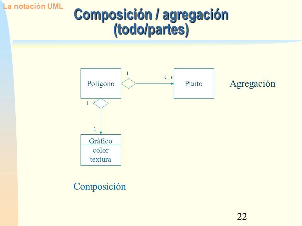 Composición / agregación (todo/partes)