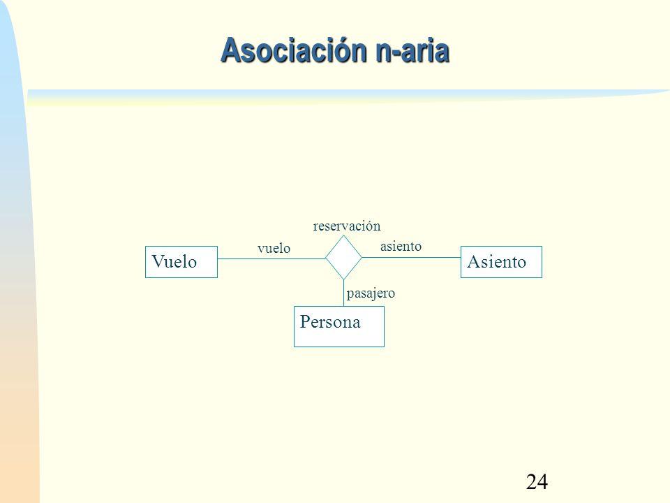 Asociación n-aria Vuelo Asiento Persona reservación asiento vuelo