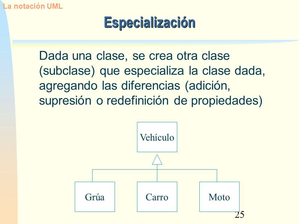 La notación UML 12/02/13. Especialización.