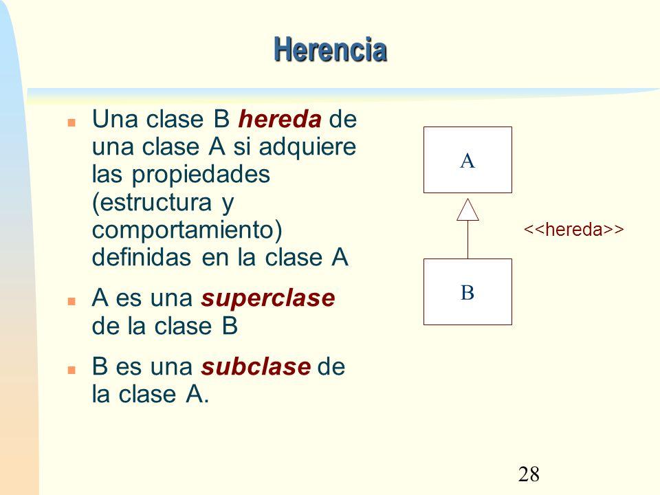 12/02/13 Herencia. Una clase B hereda de una clase A si adquiere las propiedades (estructura y comportamiento) definidas en la clase A.