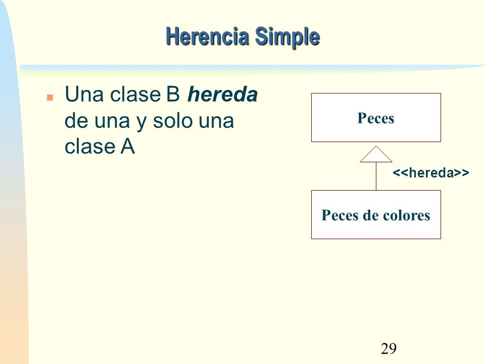 Herencia Simple Una clase B hereda de una y solo una clase A Peces