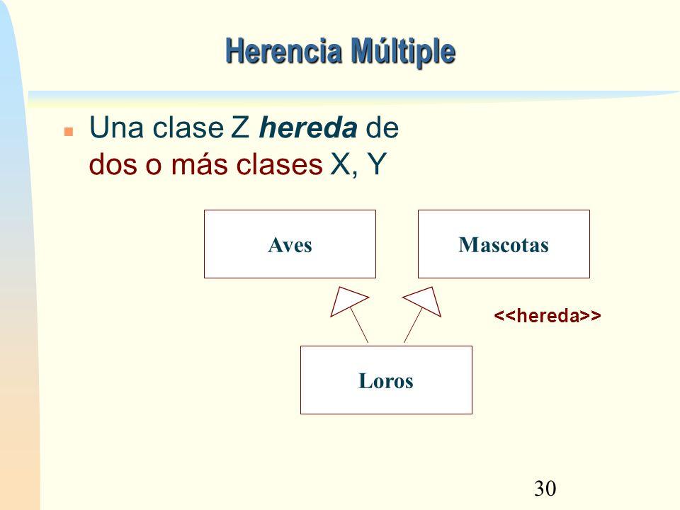 Herencia Múltiple Una clase Z hereda de dos o más clases X, Y Aves