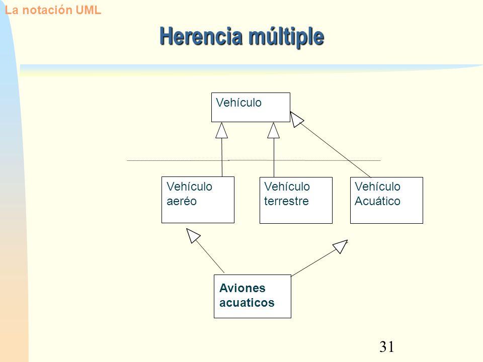 Herencia múltiple La notación UML Vehículo Vehículo aeréo Vehículo
