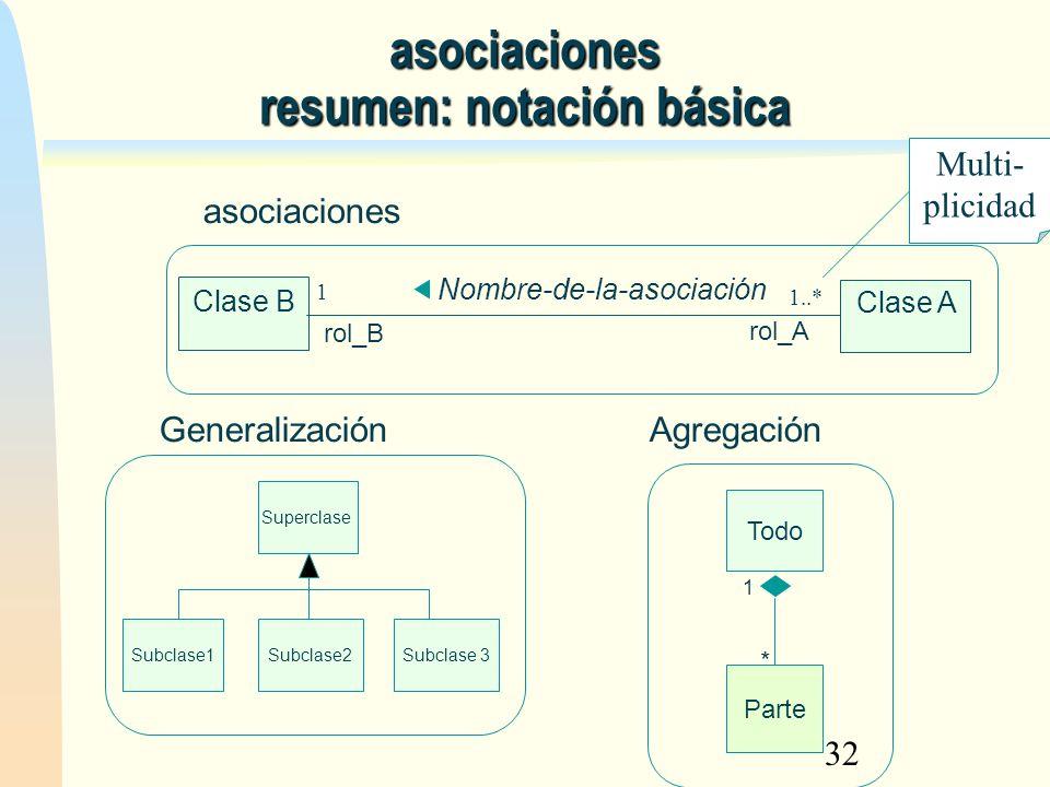 asociaciones resumen: notación básica