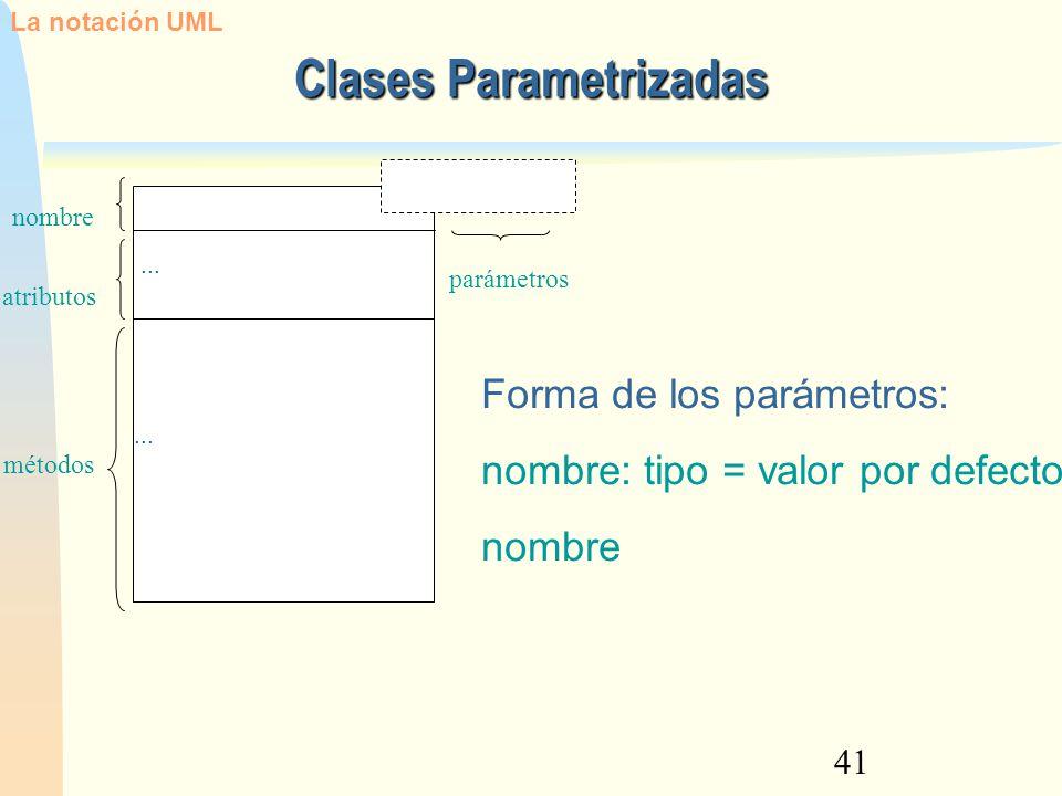Clases Parametrizadas