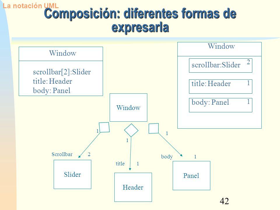 Composición: diferentes formas de expresarla