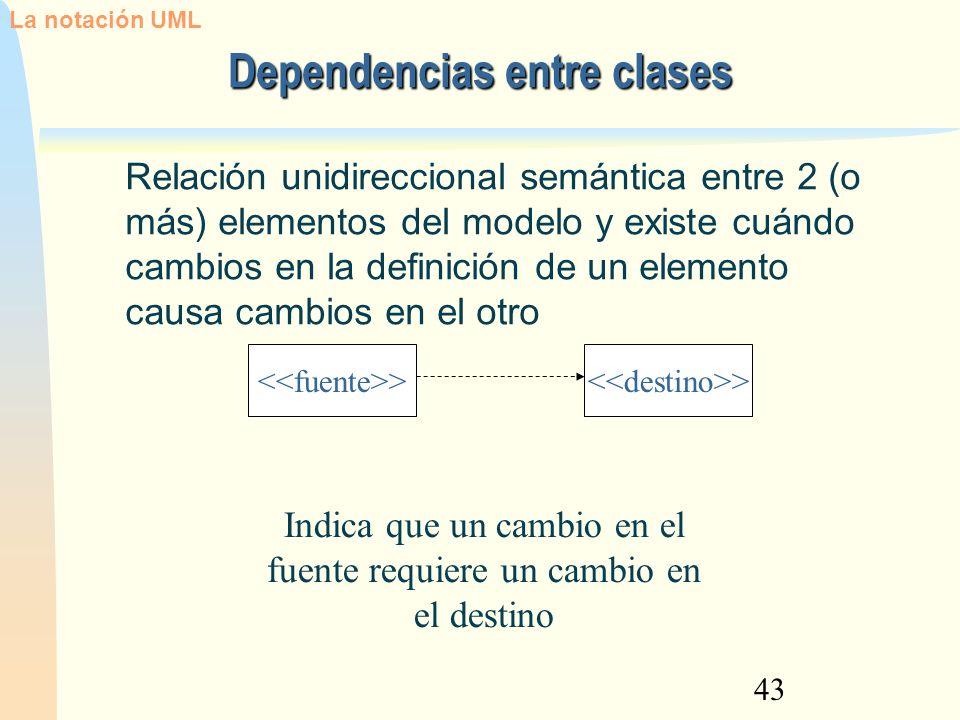 Dependencias entre clases
