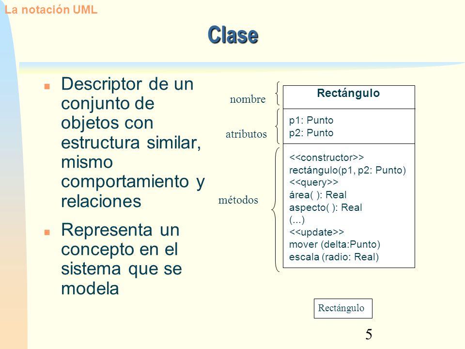 La notación UML 12/02/13. Clase. Descriptor de un conjunto de objetos con estructura similar, mismo comportamiento y relaciones.