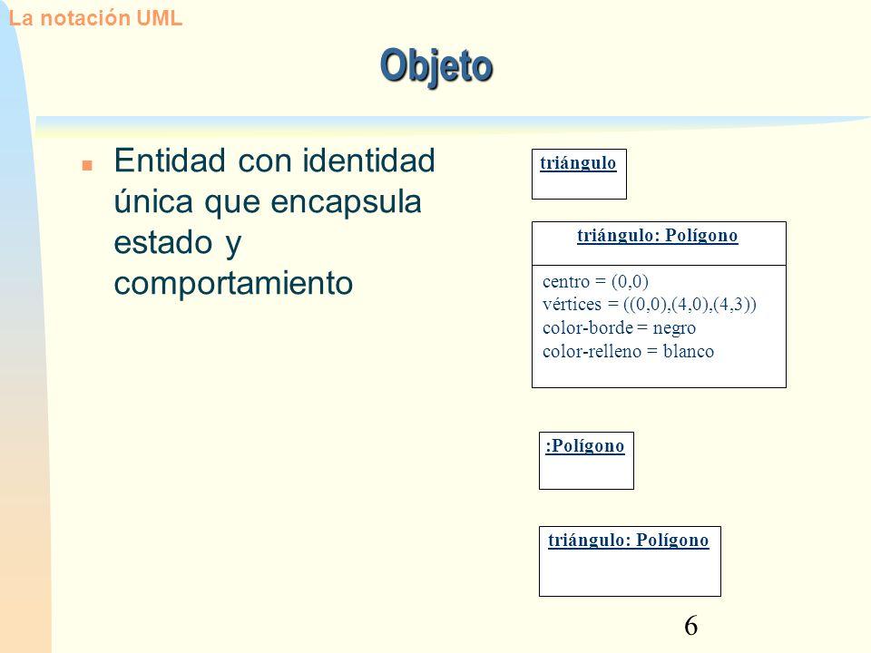 La notación UML 12/02/13. Objeto. Entidad con identidad única que encapsula estado y comportamiento.