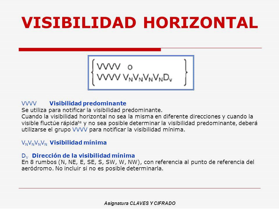 VISIBILIDAD HORIZONTAL