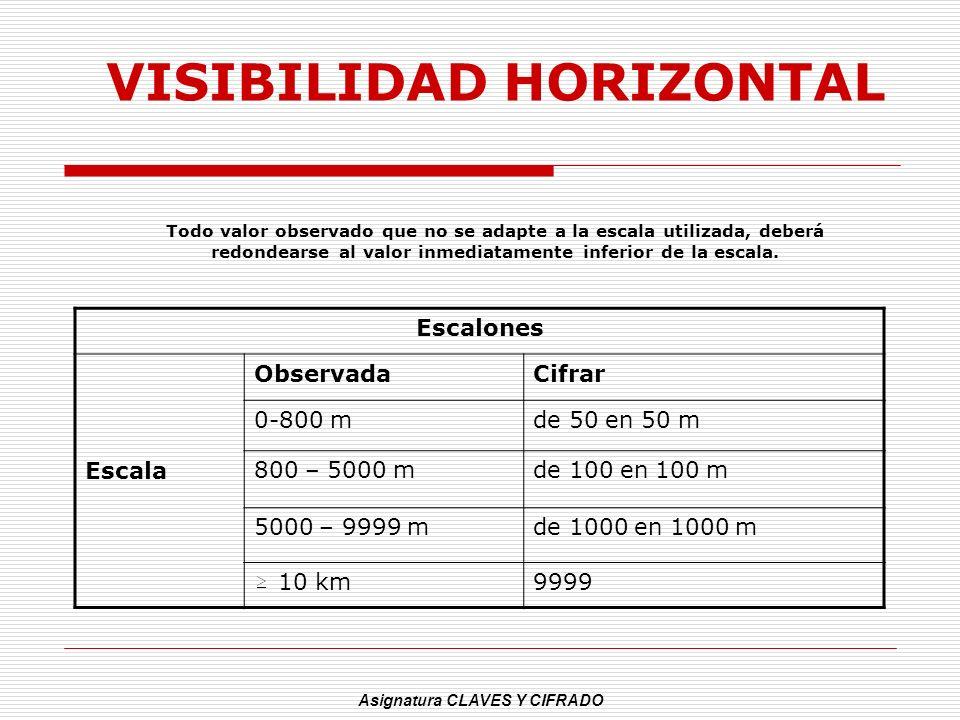 Asignatura CLAVES Y CIFRADO