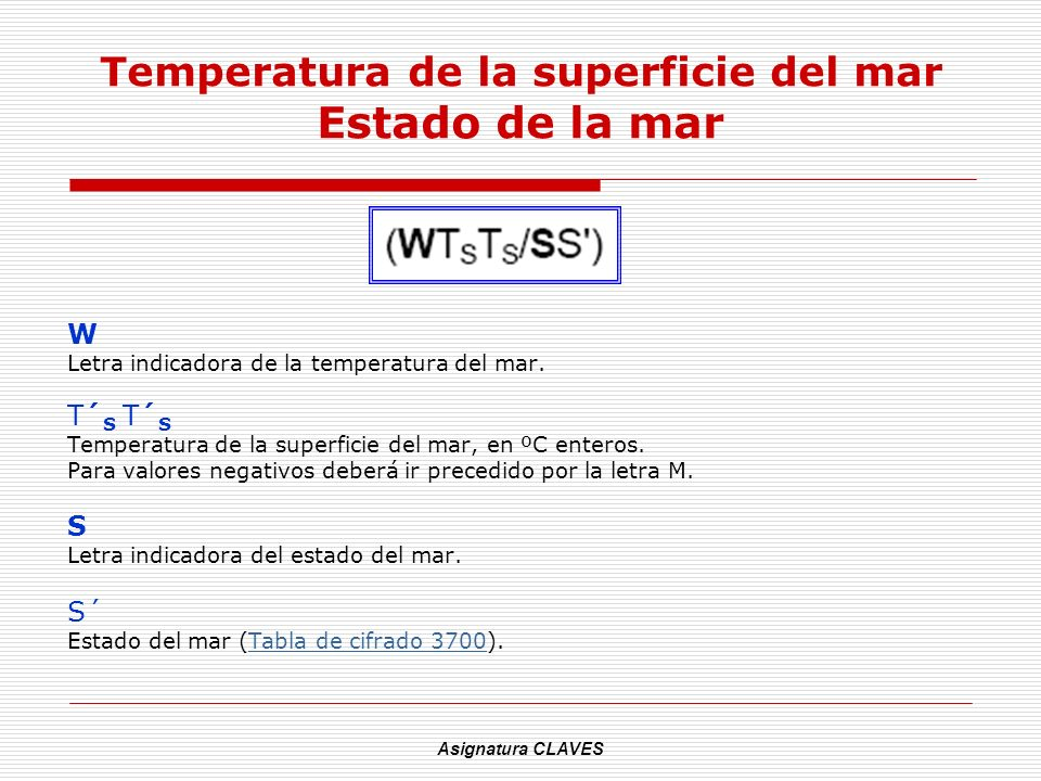 Temperatura de la superficie del mar Estado de la mar