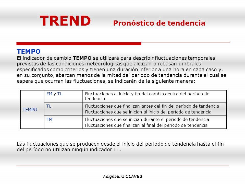 TREND Pronóstico de tendencia