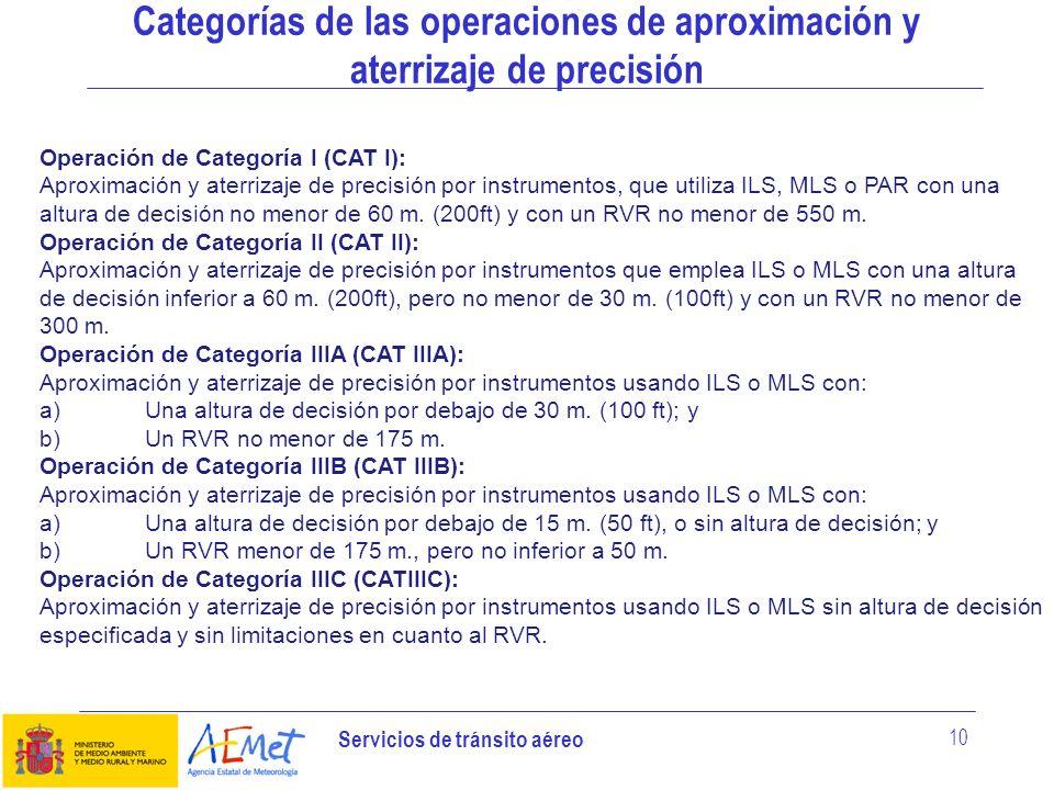 Categorías de las operaciones de aproximación y aterrizaje de precisión