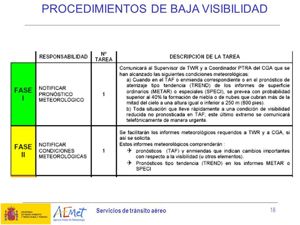 PROCEDIMIENTOS DE BAJA VISIBILIDAD