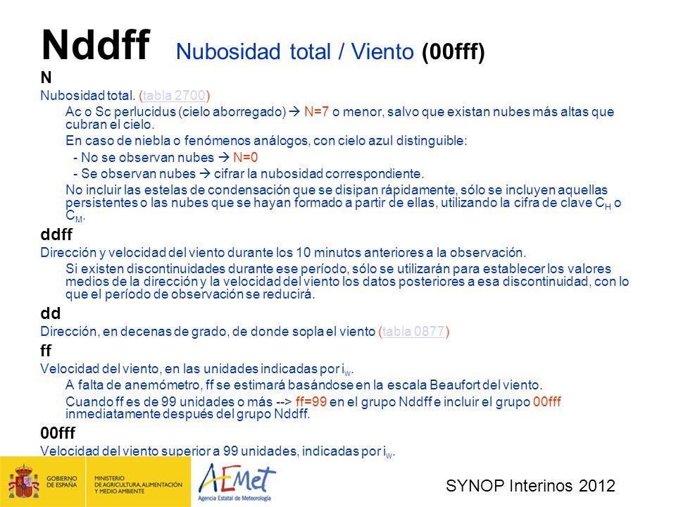 Nddff Nubosidad total / Viento (00fff)