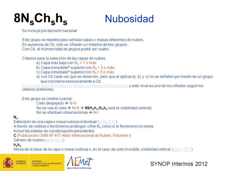 8NsChshs Nubosidad SYNOP Interinos 2012