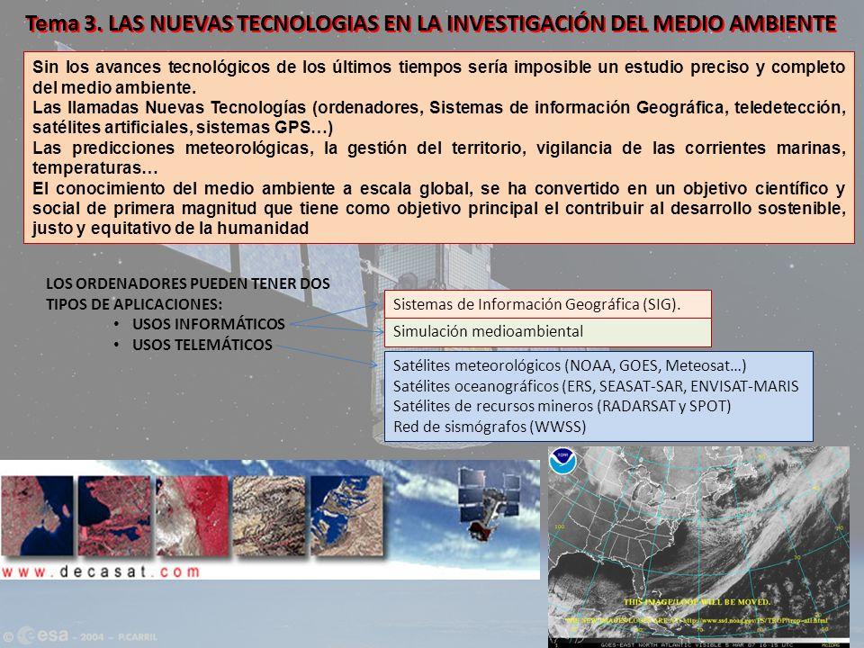 Tema 3. LAS NUEVAS TECNOLOGIAS EN LA INVESTIGACIÓN DEL MEDIO AMBIENTE