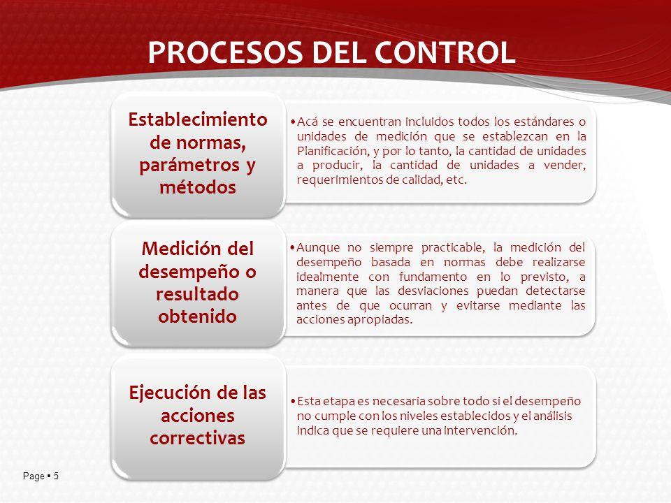 PROCESOS DEL CONTROL Establecimiento de normas, parámetros y métodos