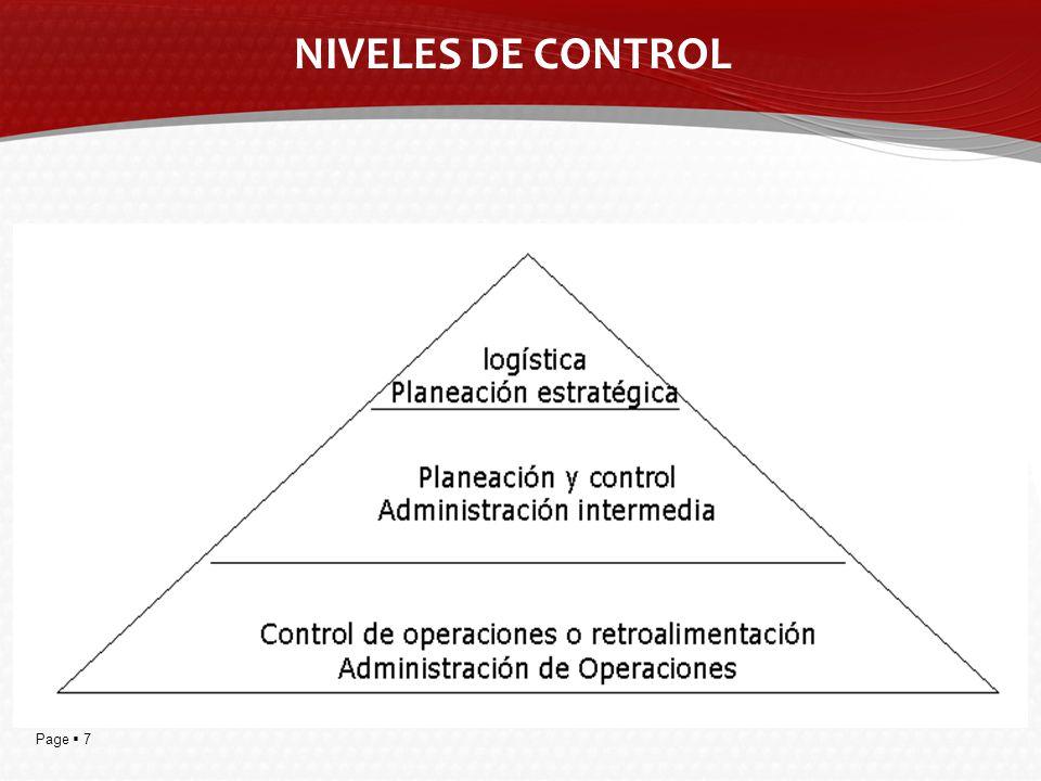 NIVELES DE CONTROL