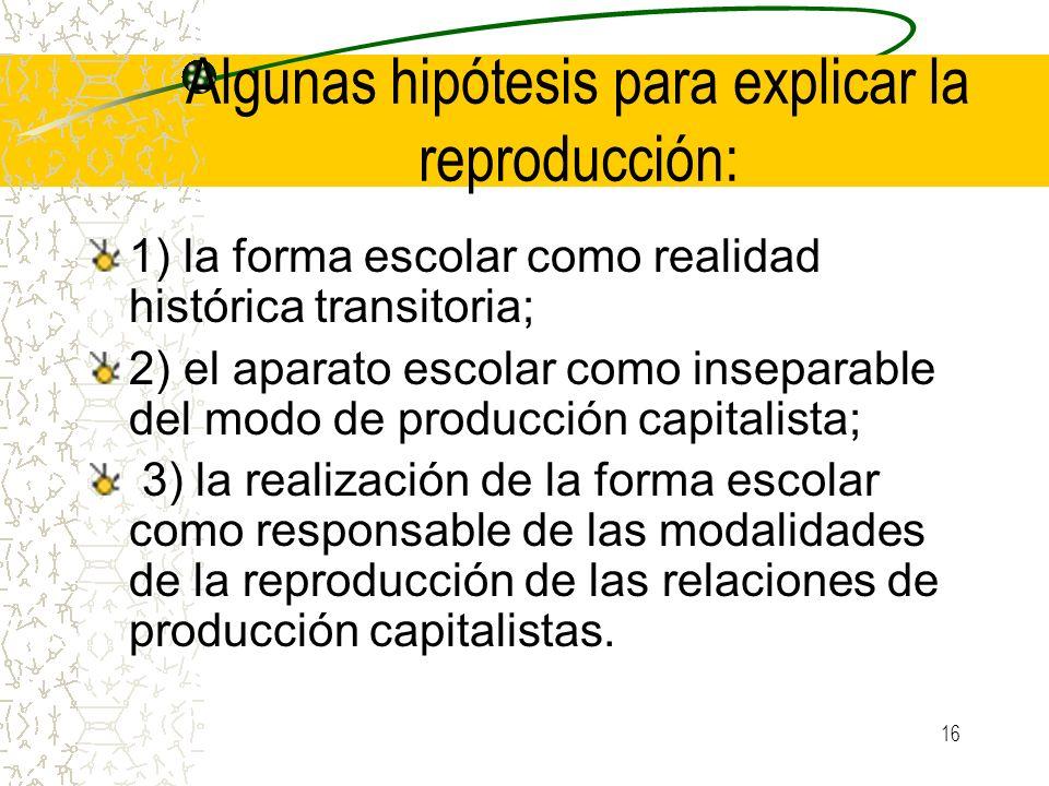 Algunas hipótesis para explicar la reproducción: