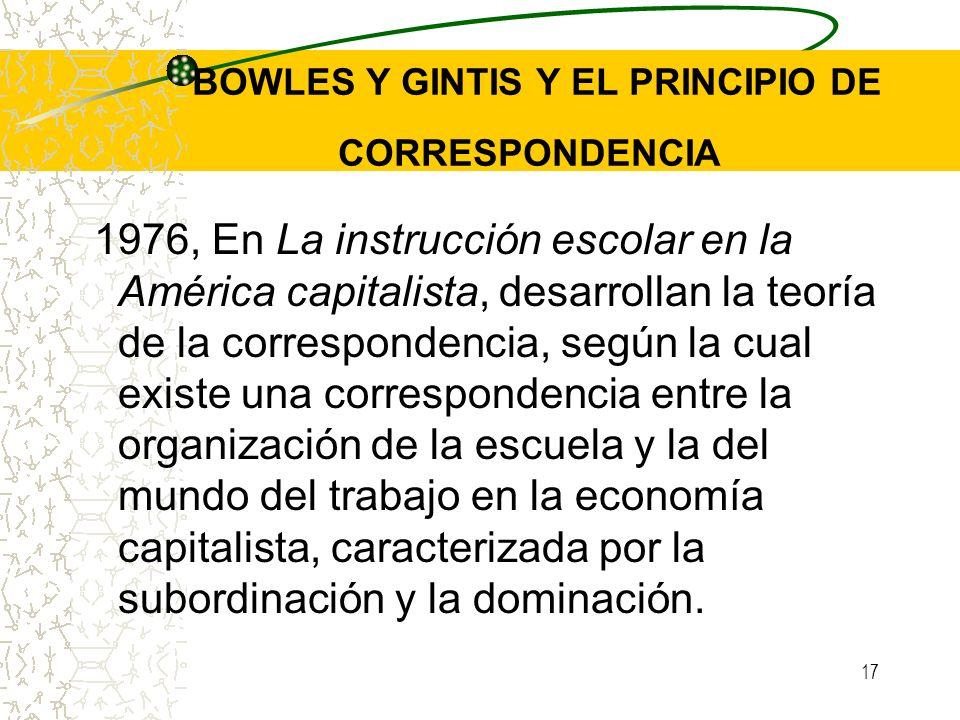 BOWLES Y GINTIS Y EL PRINCIPIO DE CORRESPONDENCIA