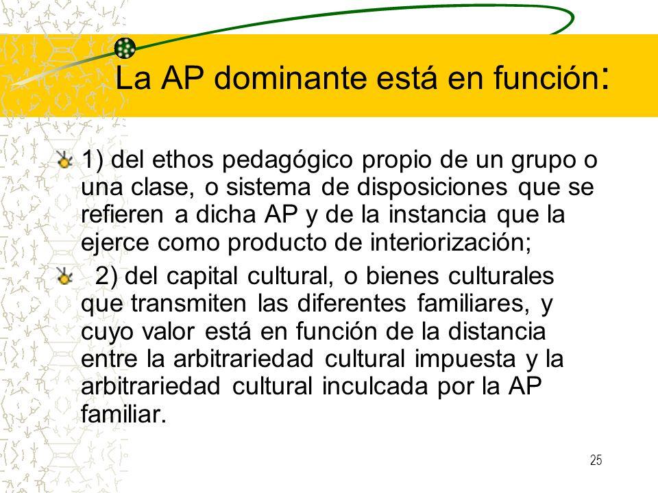La AP dominante está en función: