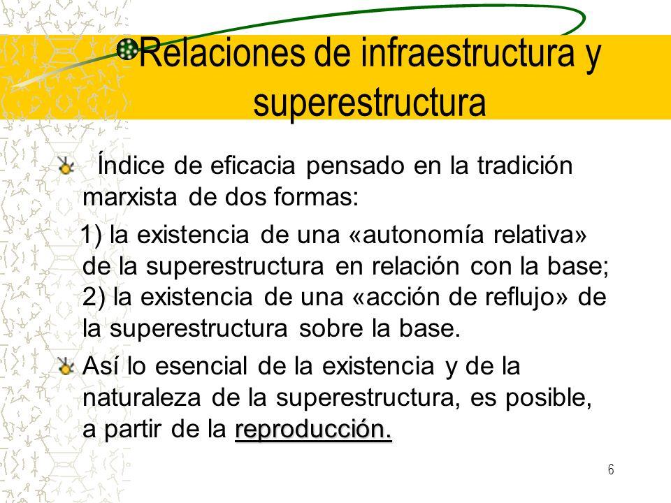Relaciones de infraestructura y superestructura