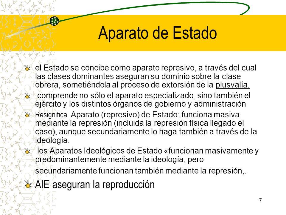 Aparato de Estado AIE aseguran la reproducción